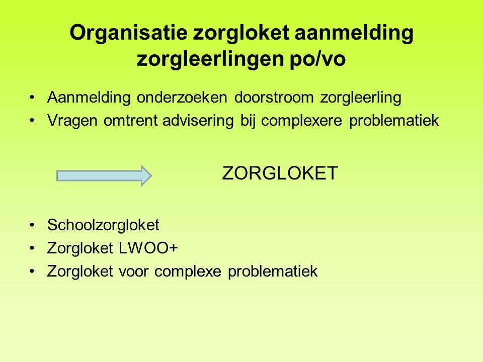 Organisatie zorgloket aanmelding zorgleerlingen po/vo