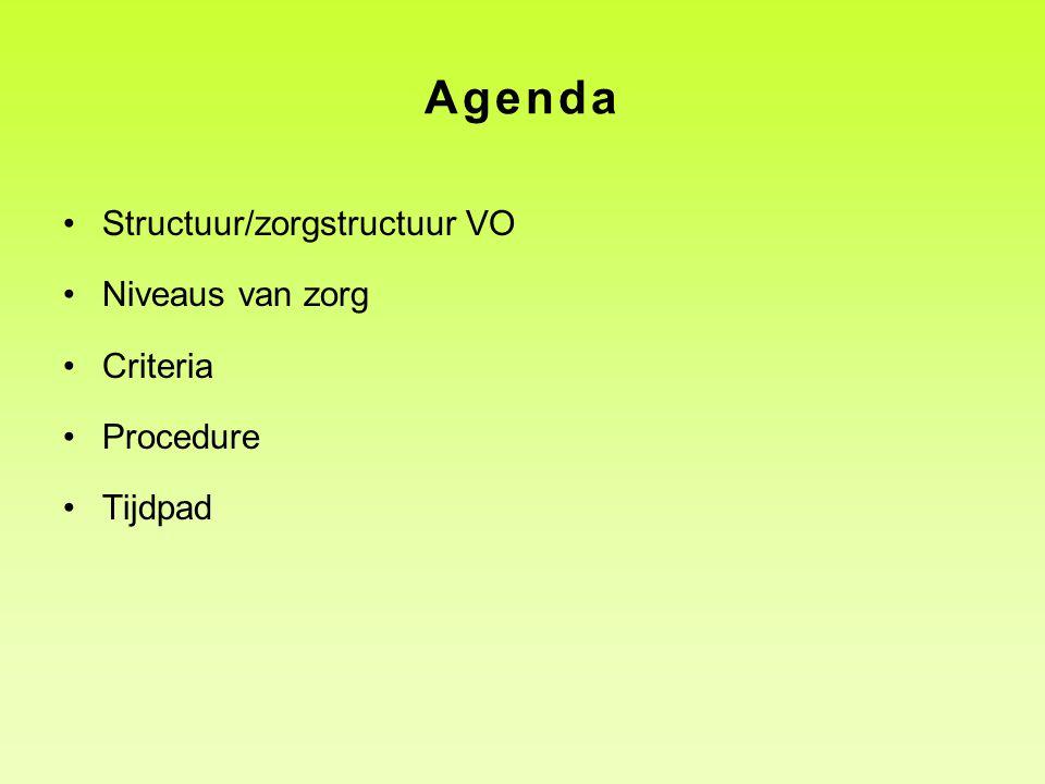 Agenda Structuur/zorgstructuur VO Niveaus van zorg Criteria Procedure