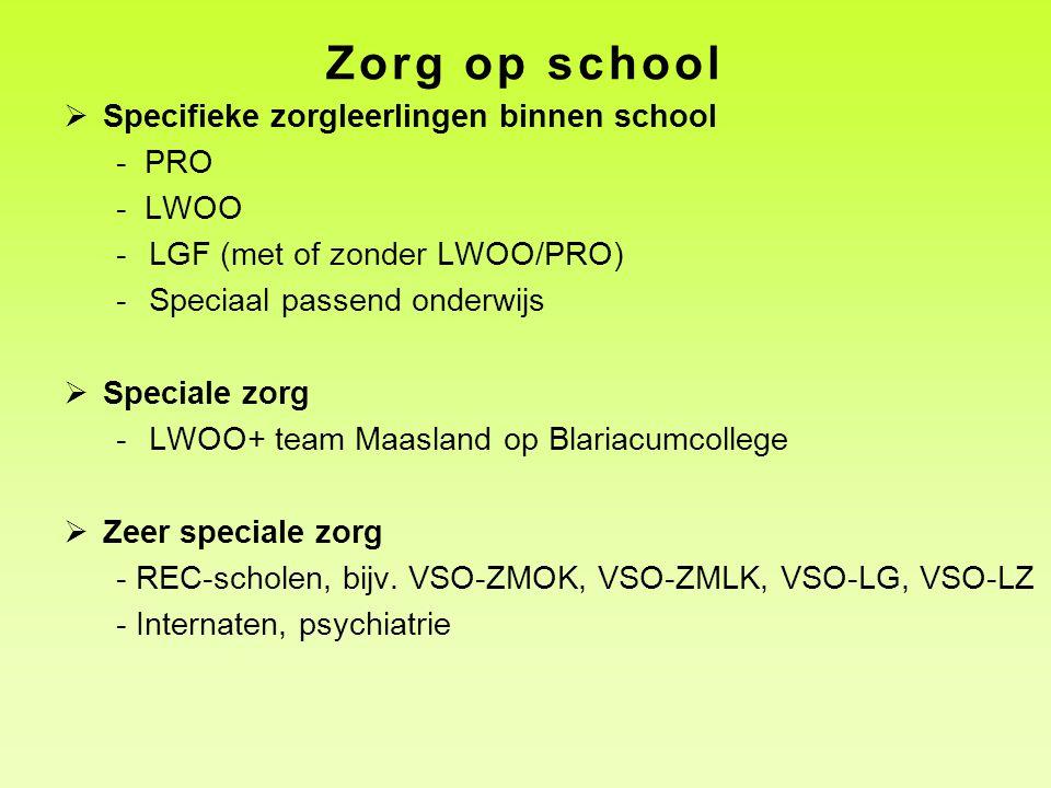 Zorg op school Specifieke zorgleerlingen binnen school - PRO - LWOO