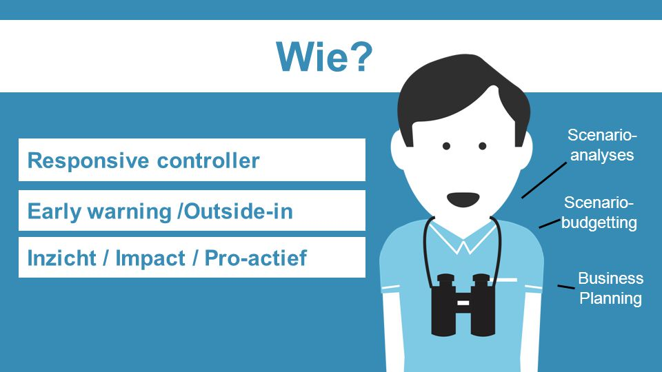 Wie Responsive controller Early warning /Outside-in