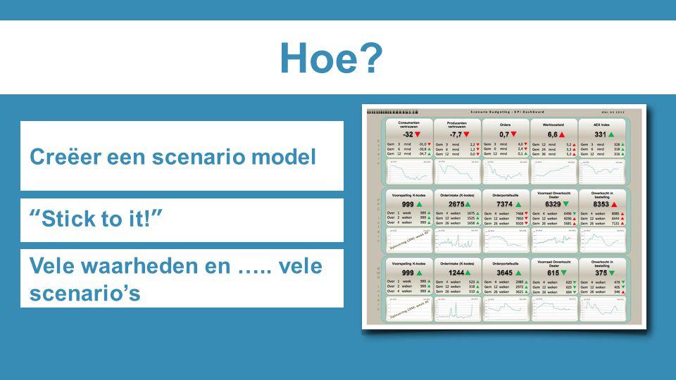 Hoe Creëer een scenario model Stick to it!