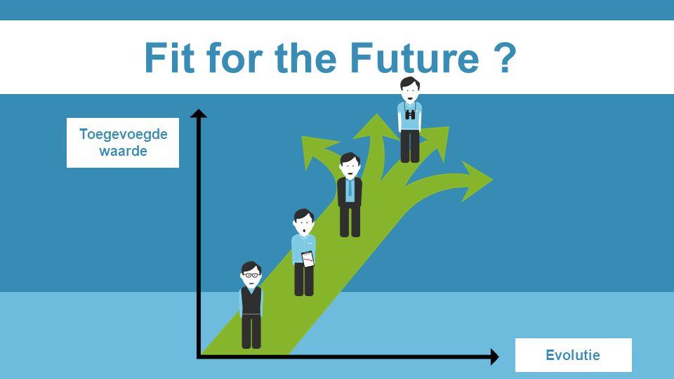 Fit for the Future Toegevoegde waarde Evolutie
