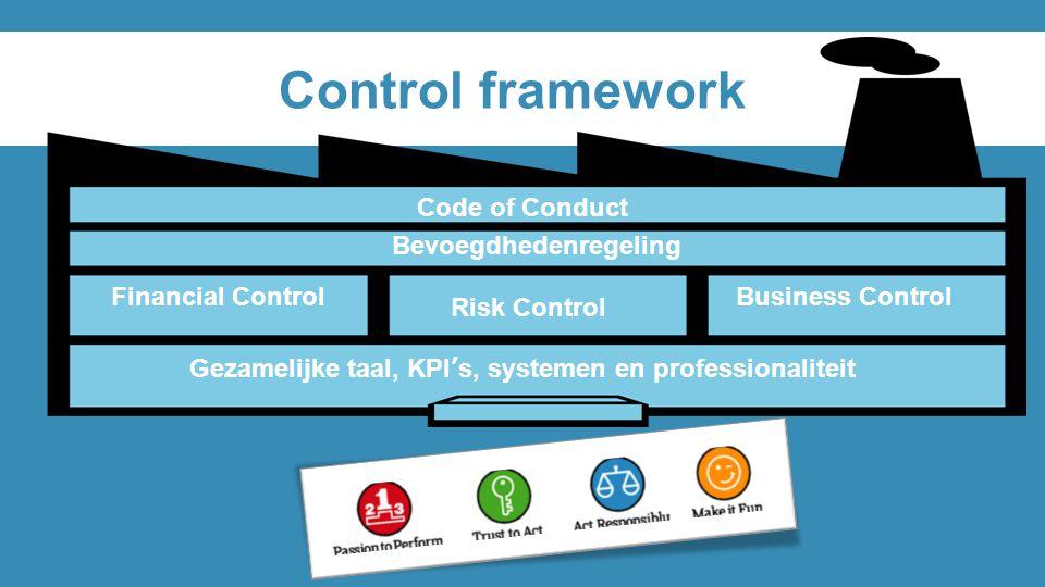 Control framework Code of Conduct Bevoegdhedenregeling