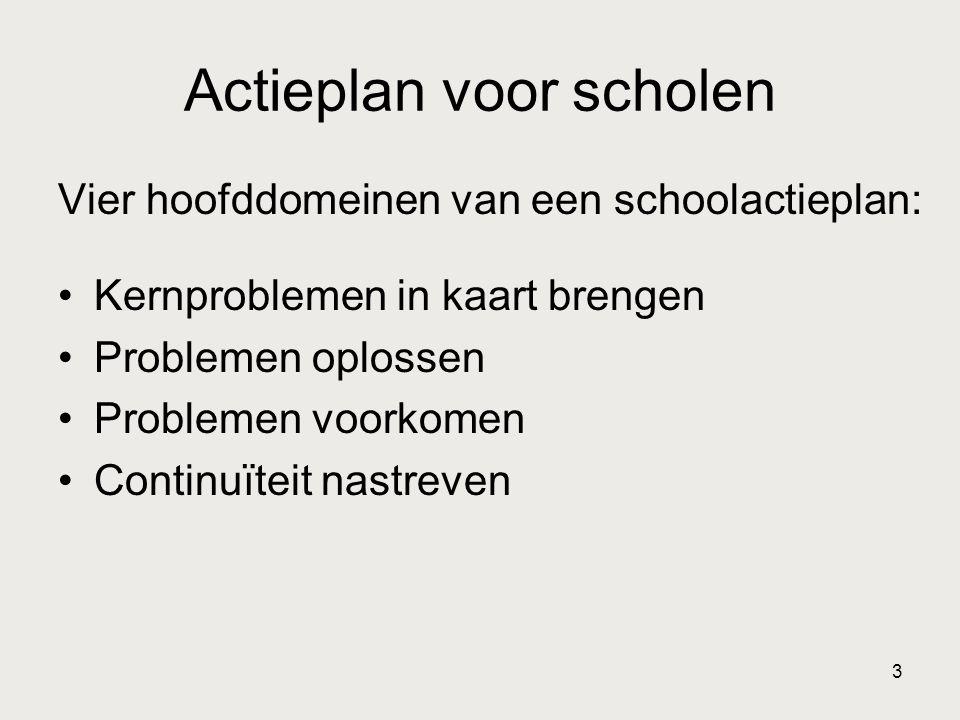 Actieplan voor scholen
