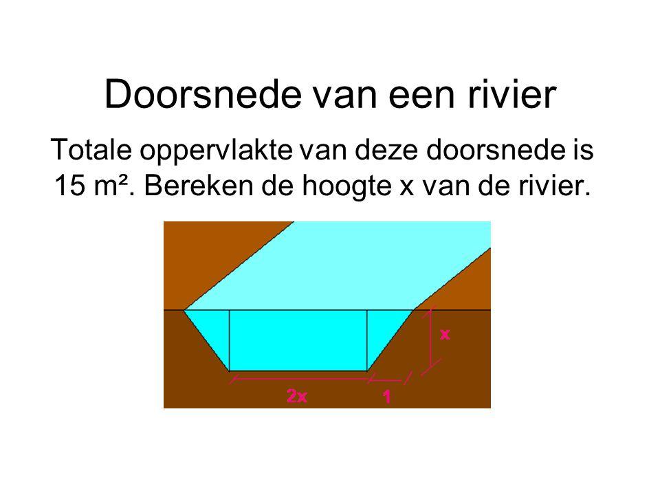 Doorsnede van een rivier