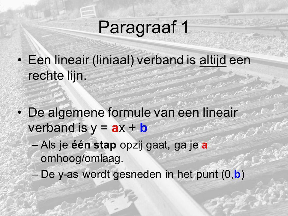 Paragraaf 1 Een lineair (liniaal) verband is altijd een rechte lijn.