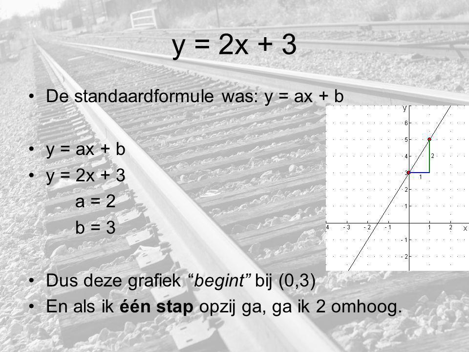 y = 2x + 3 De standaardformule was: y = ax + b y = ax + b y = 2x + 3