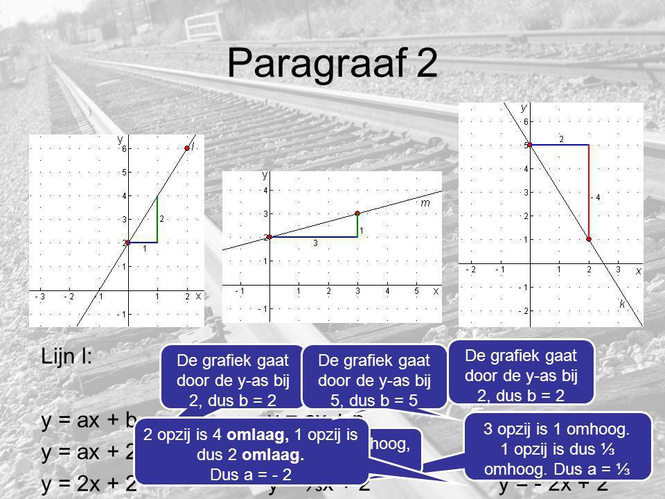 Paragraaf 2 Lijn l: y = ax + b y = ax + 2 y = 2x + 2 Lijn m: