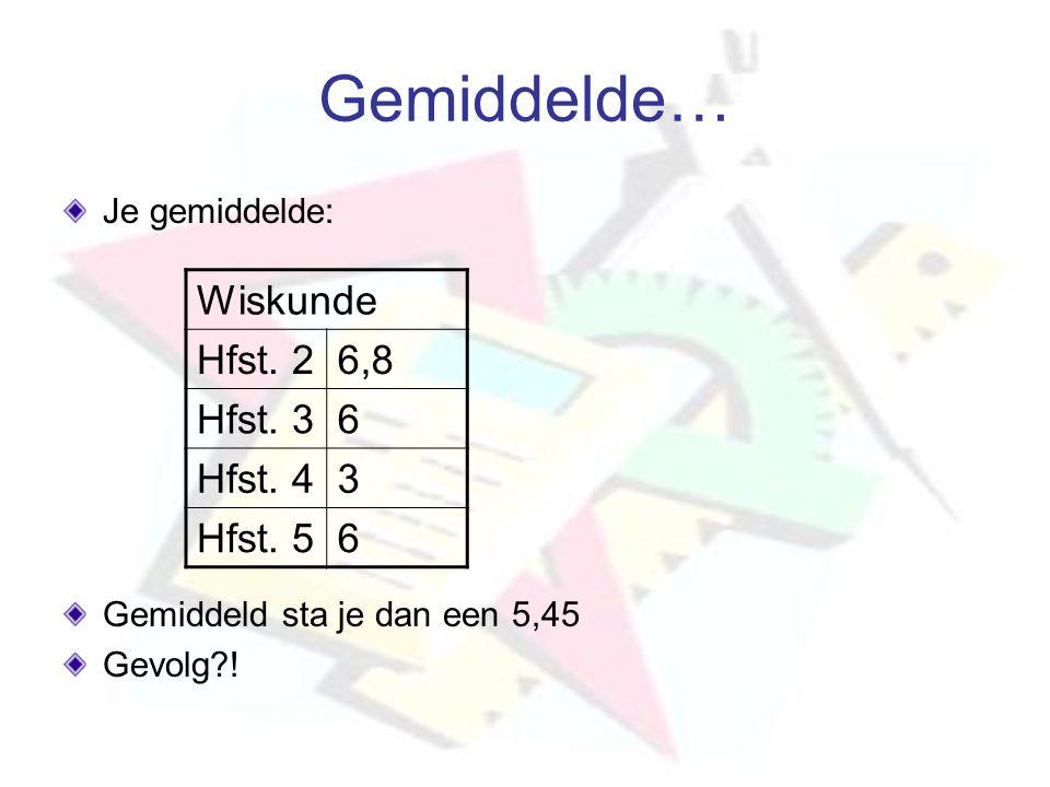Gemiddelde… Wiskunde Hfst. 2 6,8 Hfst. 3 6 Hfst. 4 3 Hfst. 5