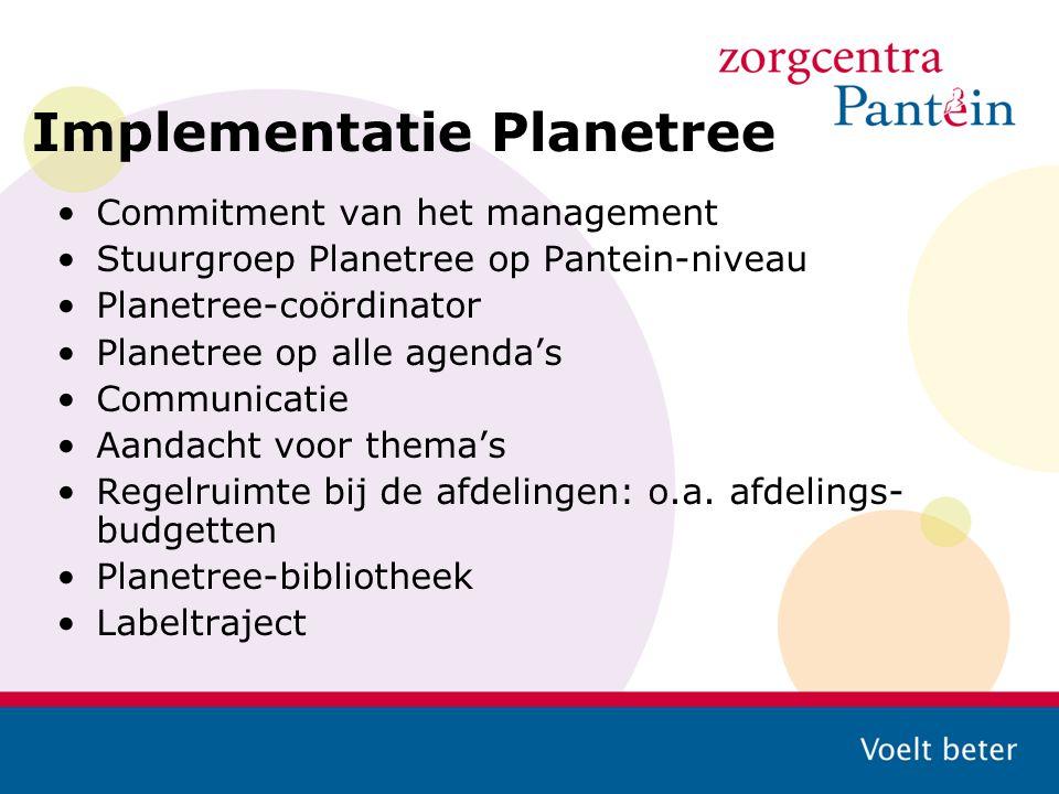 Implementatie Planetree