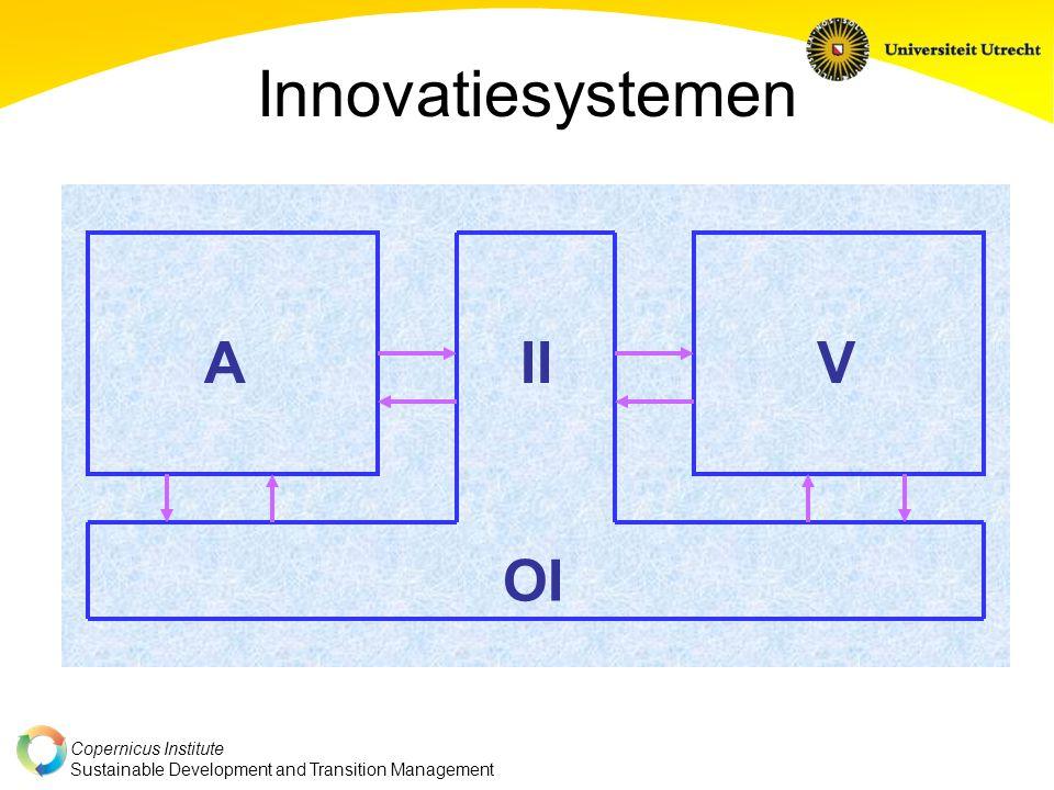 Innovatiesystemen A V II OI