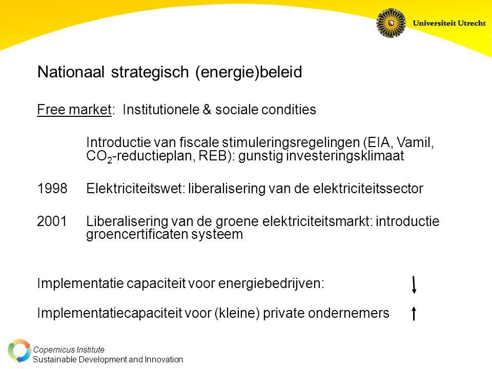 Nationaal strategisch (energie)beleid