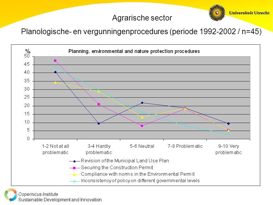 Planologische- en vergunningenprocedures (periode 1992-2002 / n=45)