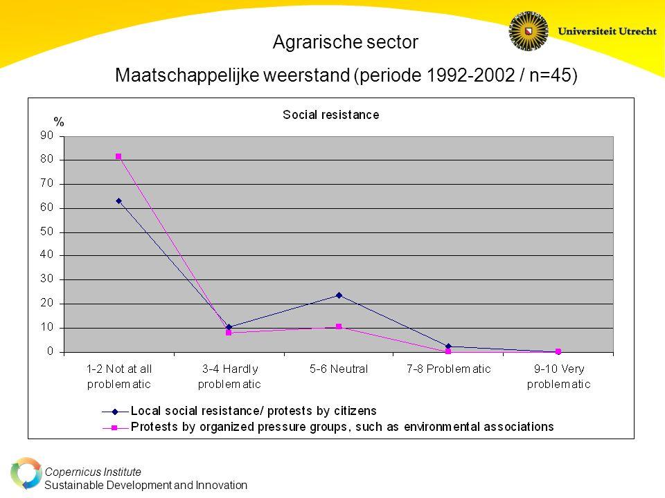 Maatschappelijke weerstand (periode 1992-2002 / n=45)