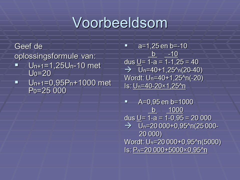 Voorbeeldsom Geef de oplossingsformule van: Un+1=1,25Un-10 met U0=20