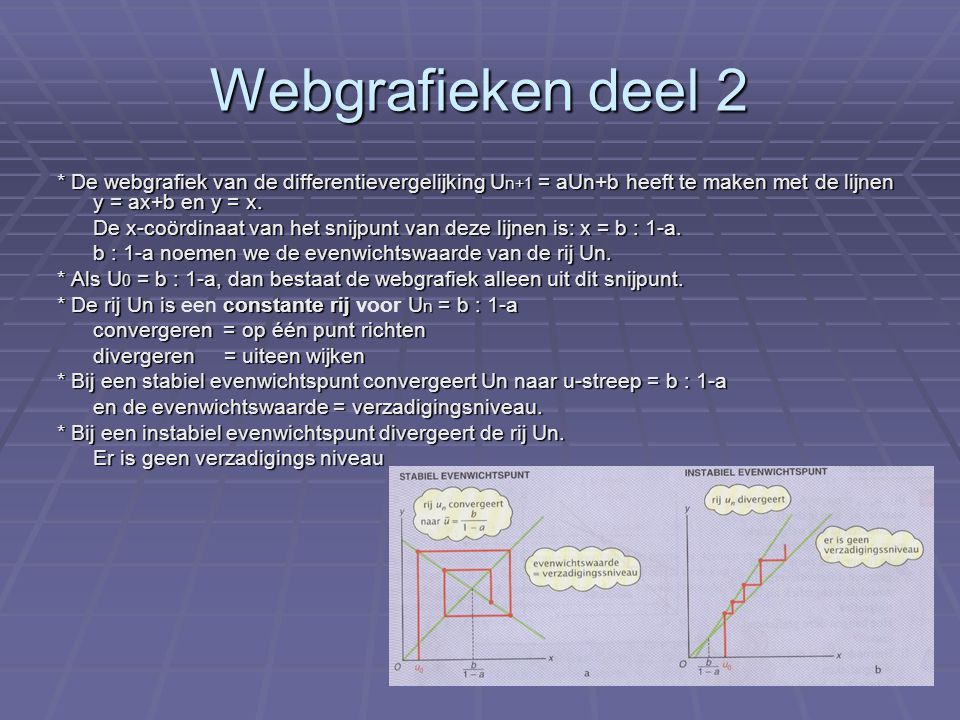 Webgrafieken deel 2 * De webgrafiek van de differentievergelijking Un+1 = aUn+b heeft te maken met de lijnen y = ax+b en y = x.
