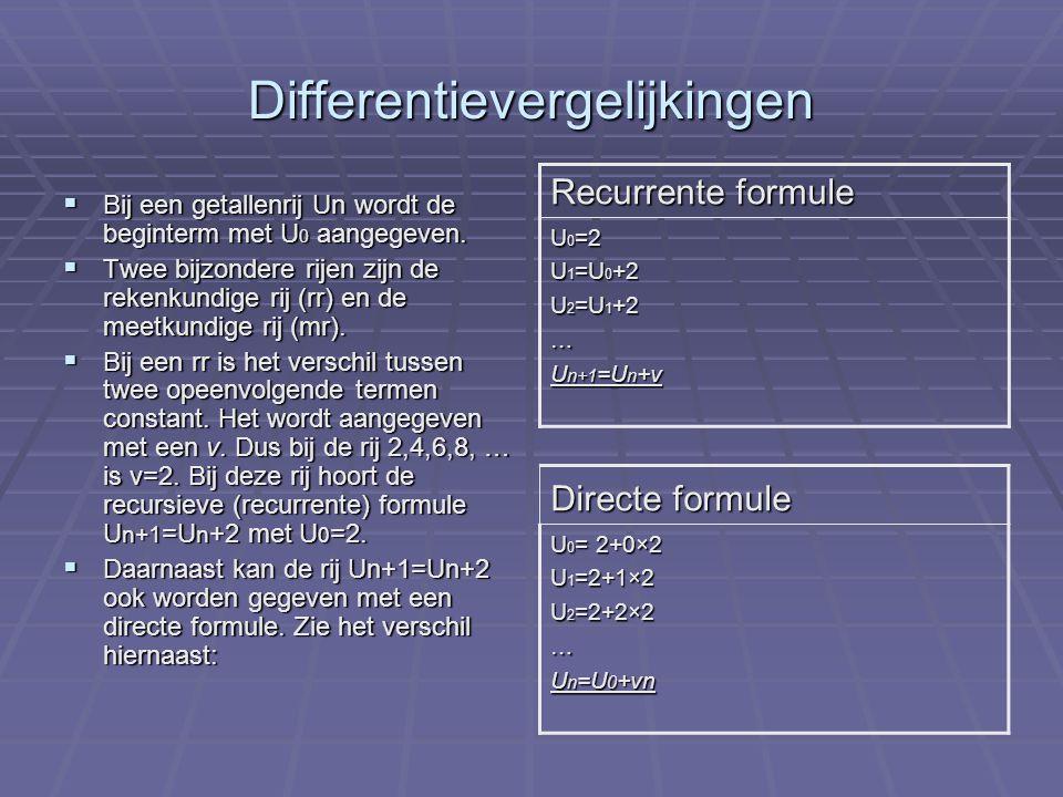 Differentievergelijkingen