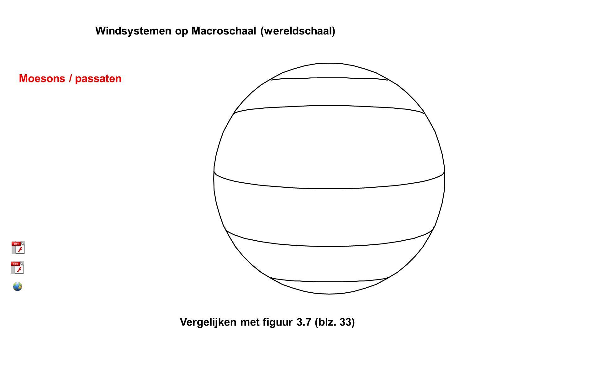 Windsystemen op Macroschaal (wereldschaal)