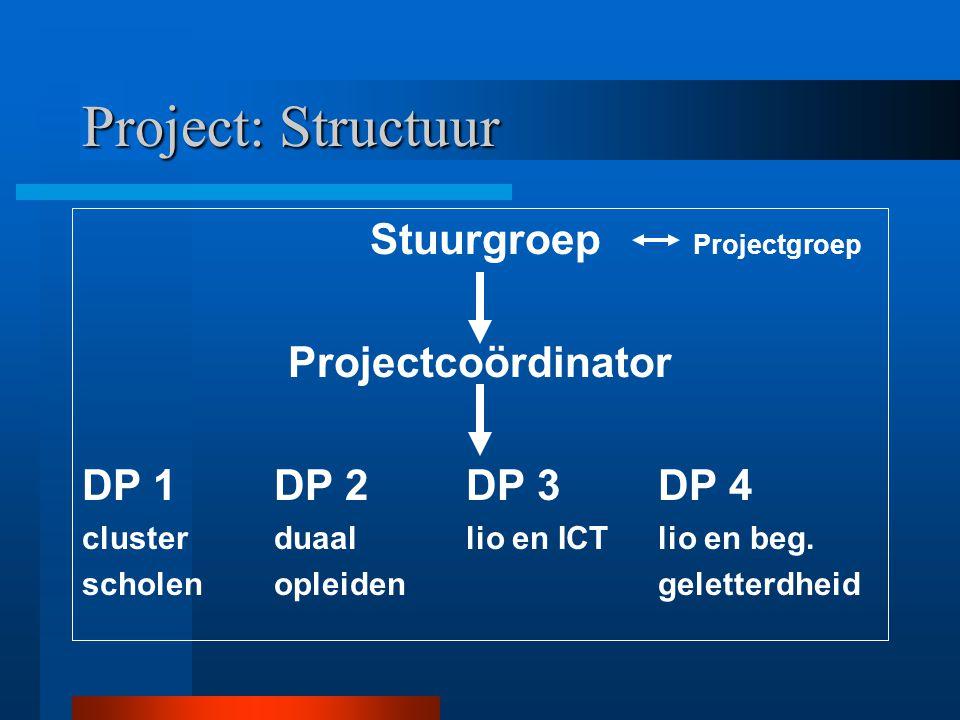 Project: Structuur Stuurgroep Projectgroep Projectcoördinator