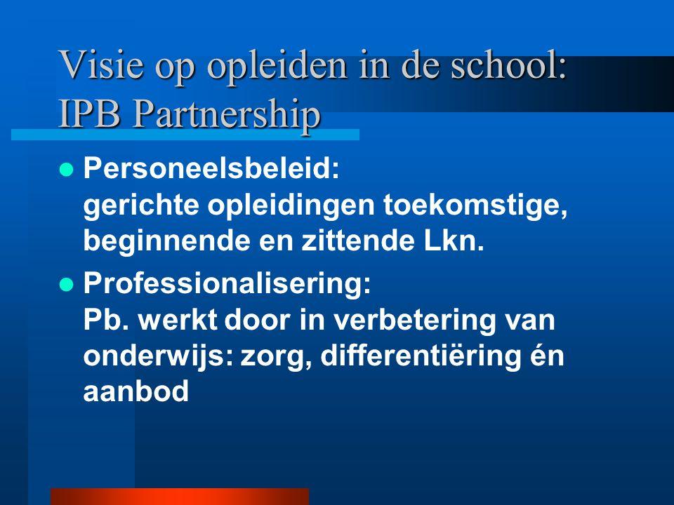 Visie op opleiden in de school: IPB Partnership