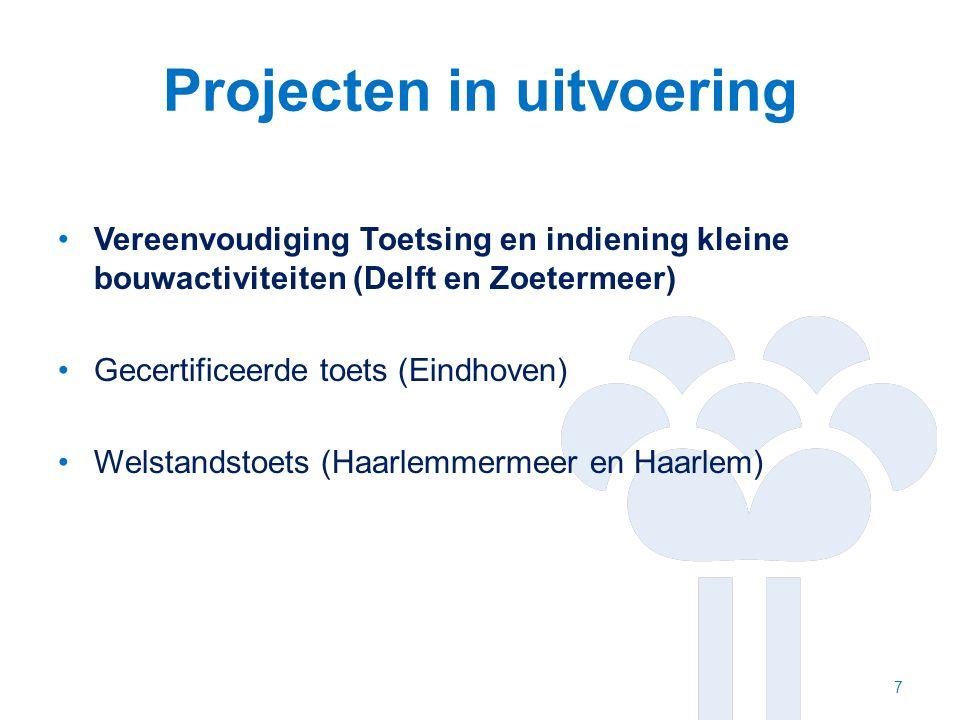 Projecten in uitvoering