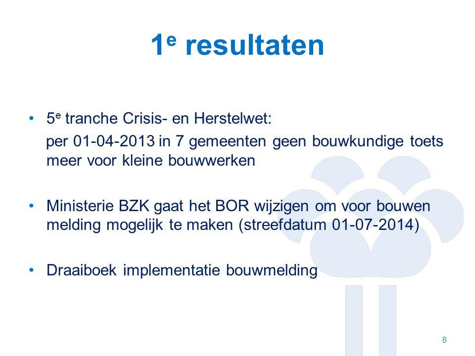 1e resultaten 5e tranche Crisis- en Herstelwet: