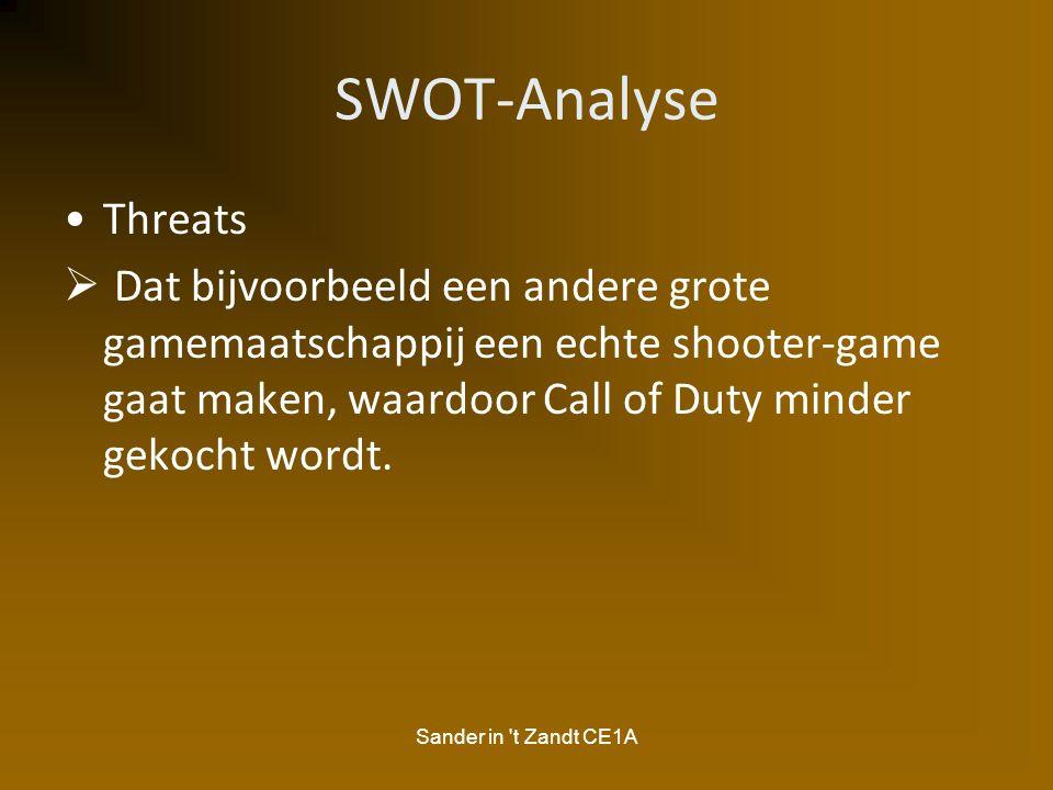 SWOT-Analyse Threats.