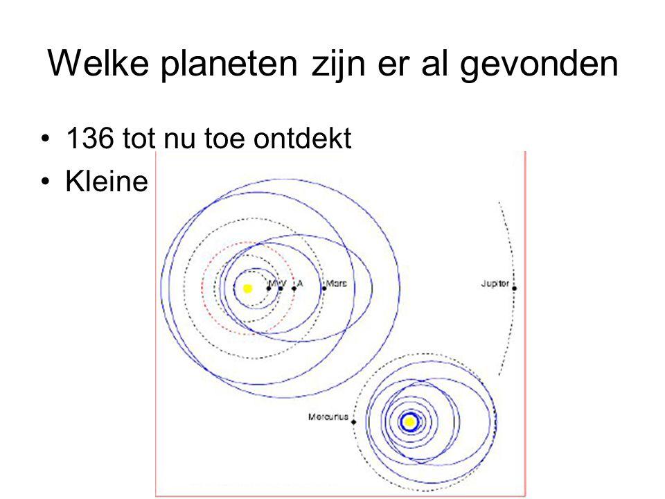 Welke planeten zijn er al gevonden