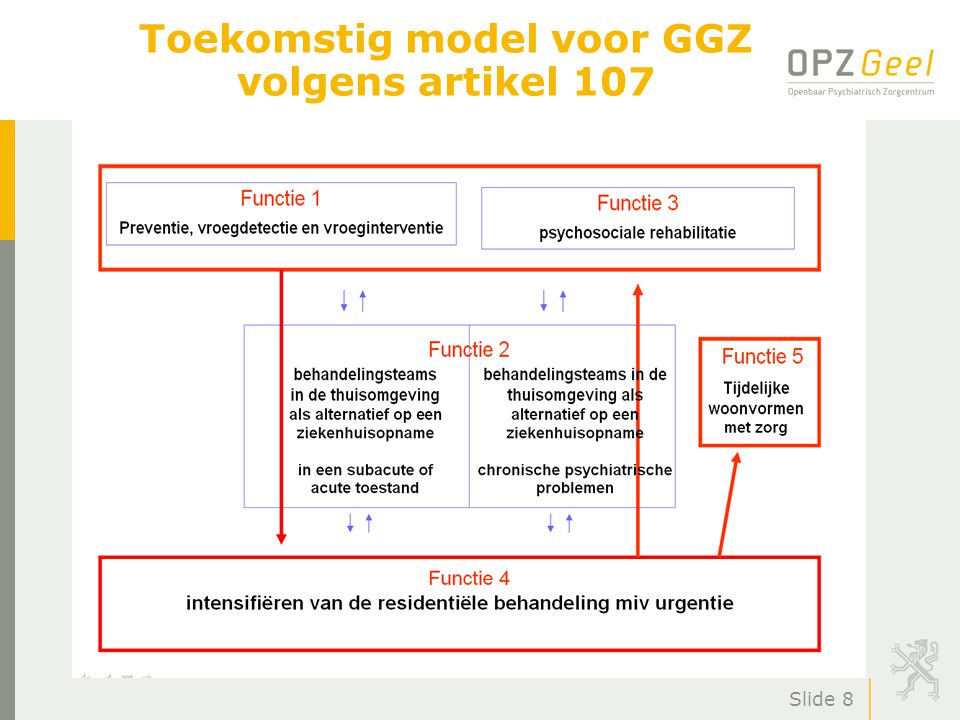 Toekomstig model voor GGZ volgens artikel 107