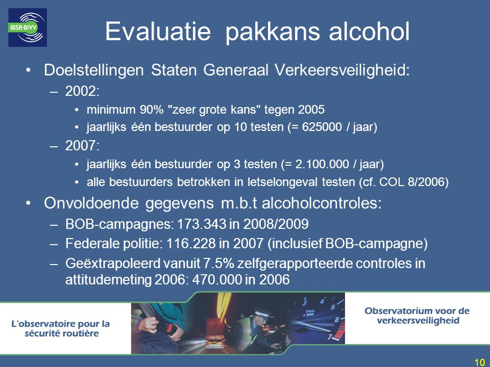 Evaluatie pakkans alcohol