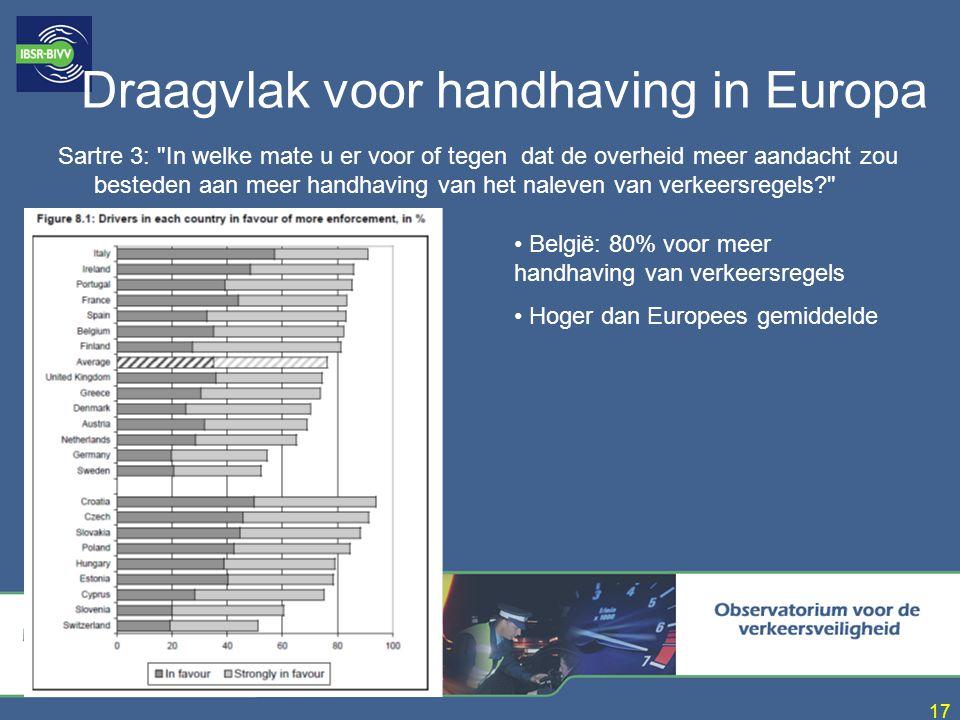 Draagvlak voor handhaving in Europa