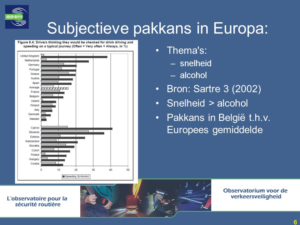 Subjectieve pakkans in Europa: