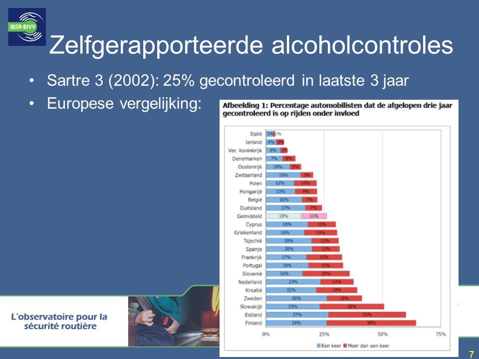 Zelfgerapporteerde alcoholcontroles