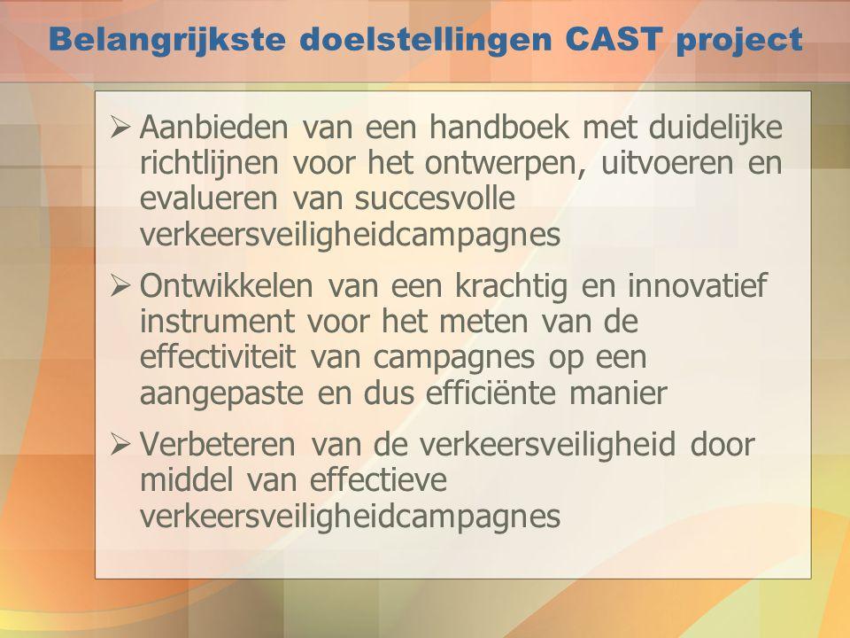 Belangrijkste doelstellingen CAST project
