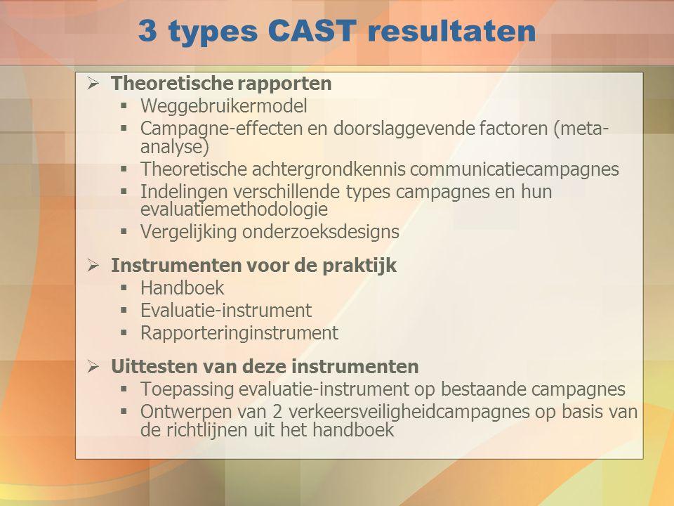 3 types CAST resultaten Theoretische rapporten Weggebruikermodel