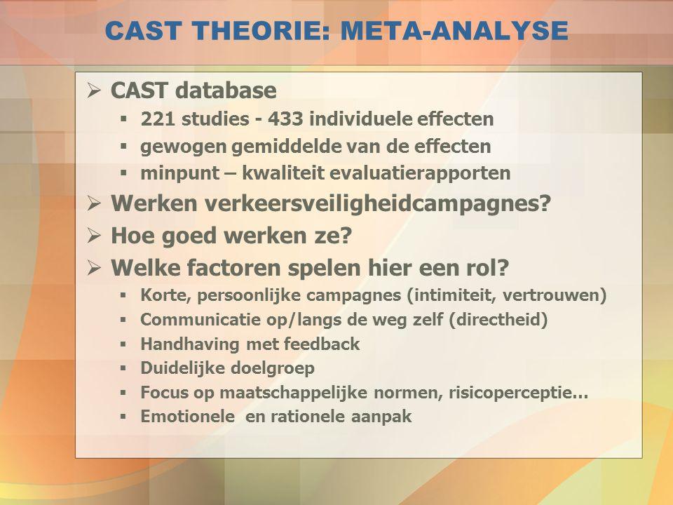 CAST THEORIE: META-ANALYSE