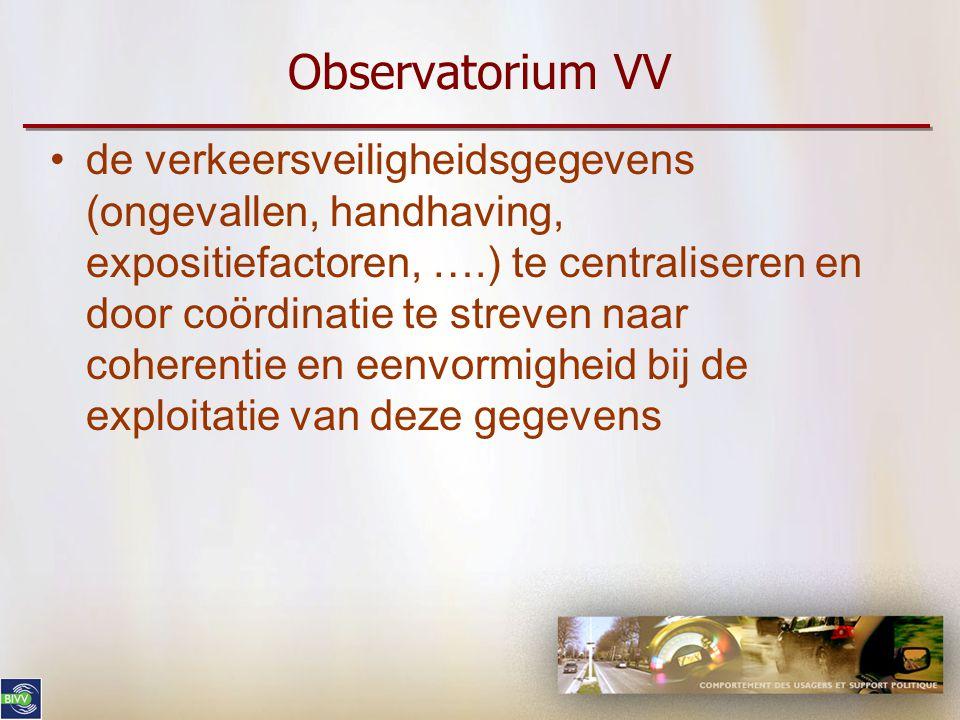 Observatorium VV
