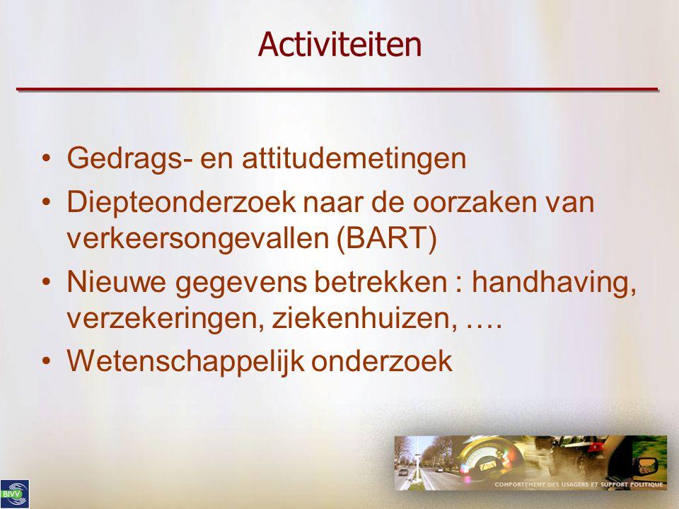Activiteiten Gedrags- en attitudemetingen