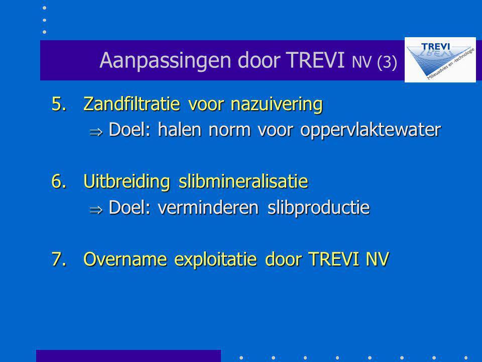 Aanpassingen door TREVI NV (3)