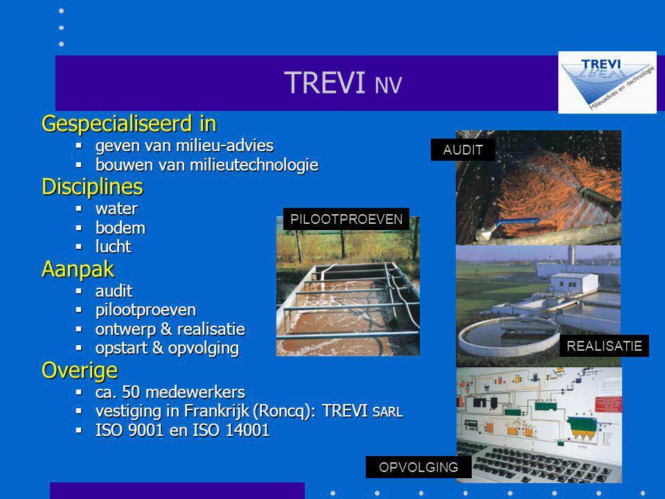 TREVI NV Gespecialiseerd in Disciplines Aanpak Overige