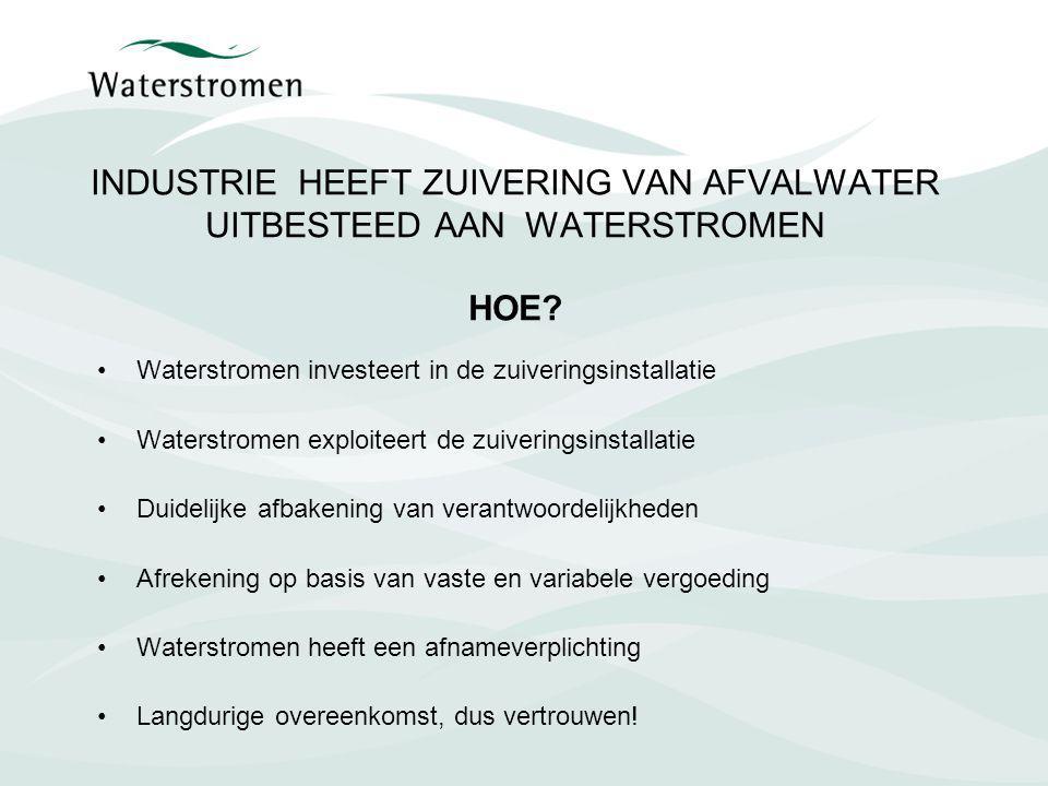 INDUSTRIE HEEFT ZUIVERING VAN AFVALWATER UITBESTEED AAN WATERSTROMEN HOE