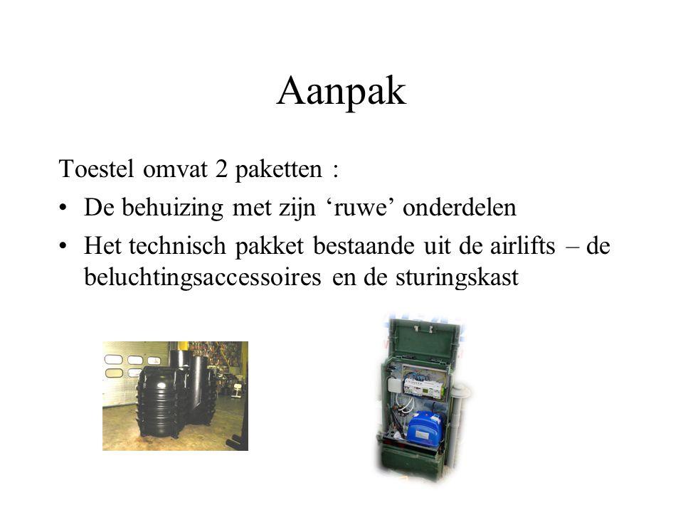 Aanpak Toestel omvat 2 paketten :