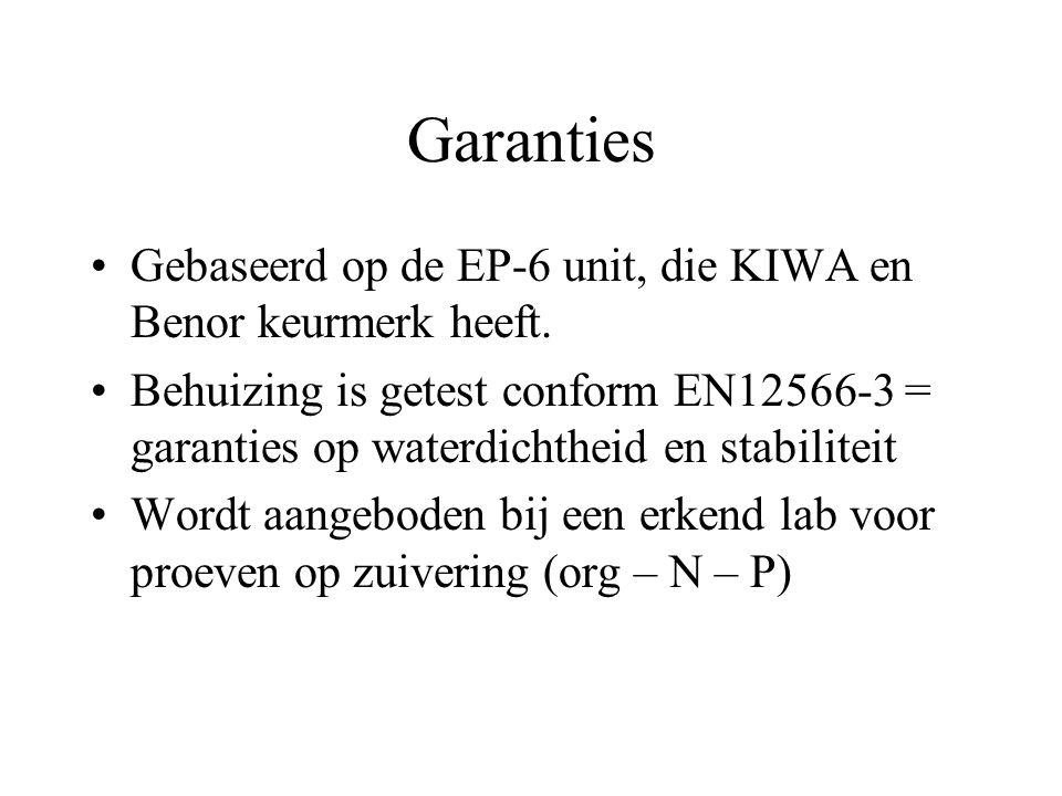 Garanties Gebaseerd op de EP-6 unit, die KIWA en Benor keurmerk heeft.
