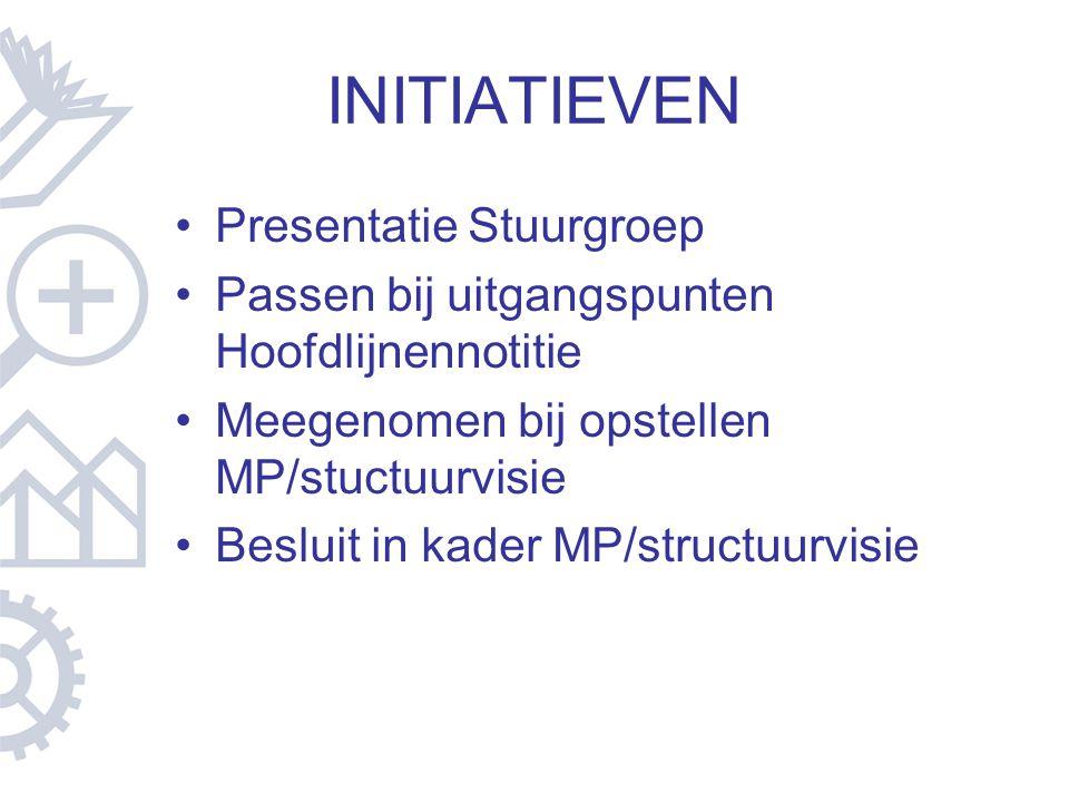 INITIATIEVEN Presentatie Stuurgroep