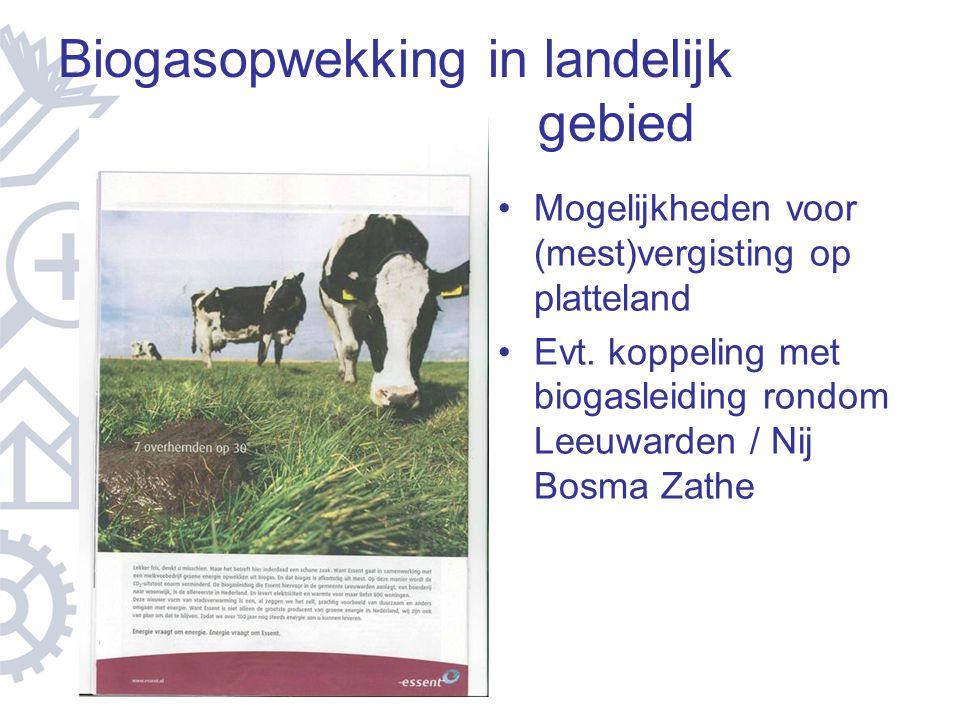 Biogasopwekking in landelijk gebied