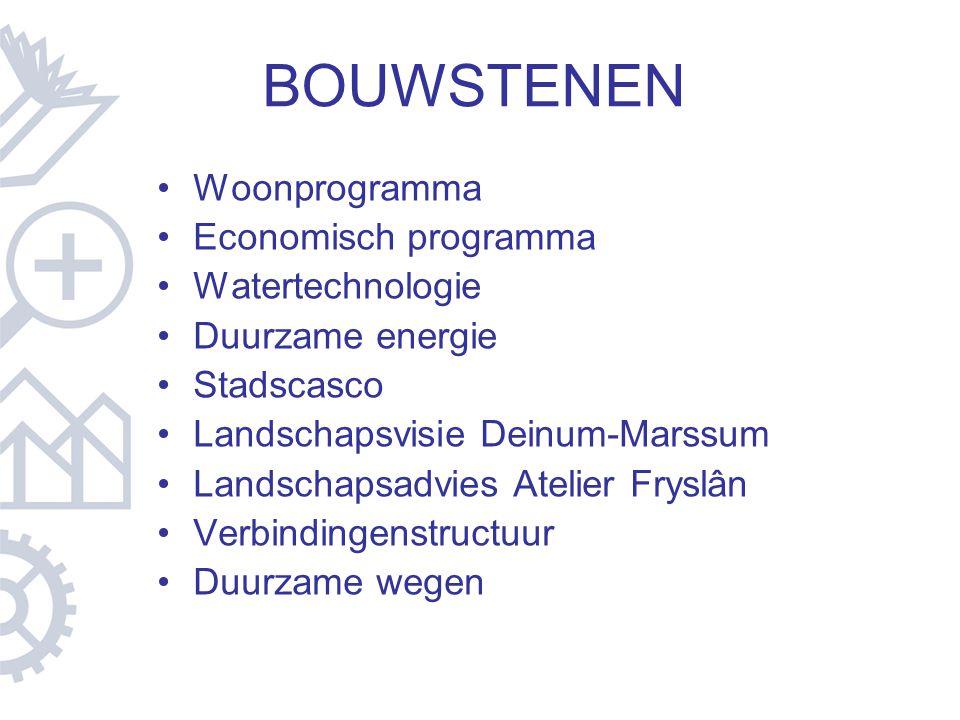 BOUWSTENEN Woonprogramma Economisch programma Watertechnologie