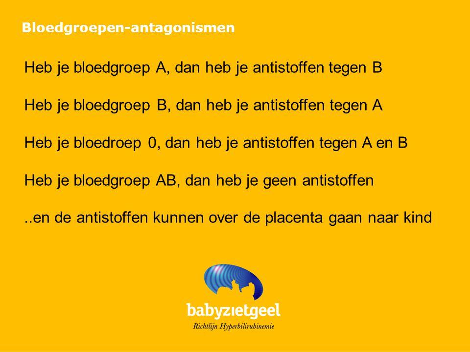 Heb je bloedgroep A, dan heb je antistoffen tegen B