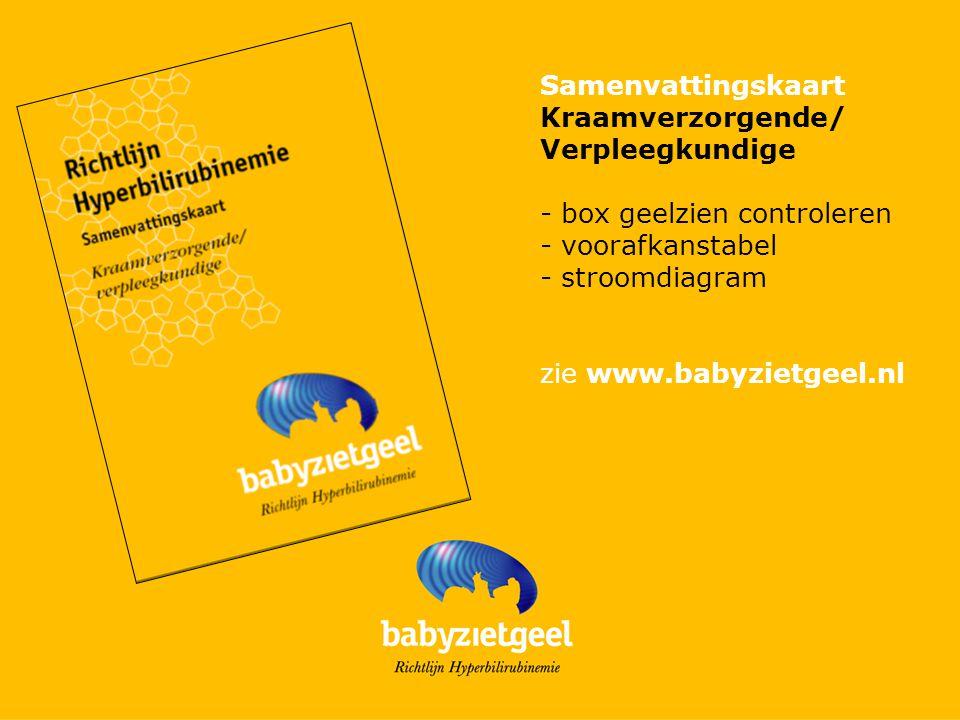 Samenvattingskaart Kraamverzorgende/ Verpleegkundige. - box geelzien controleren. - voorafkanstabel.