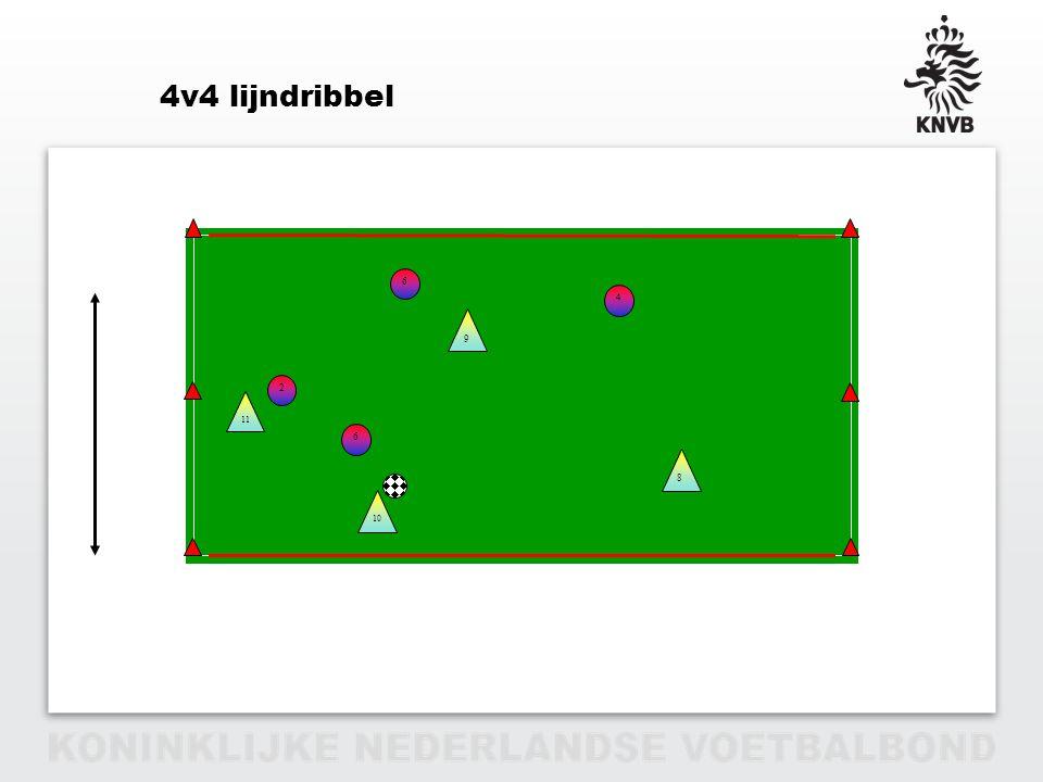 4v4 lijndribbel Basisvormen