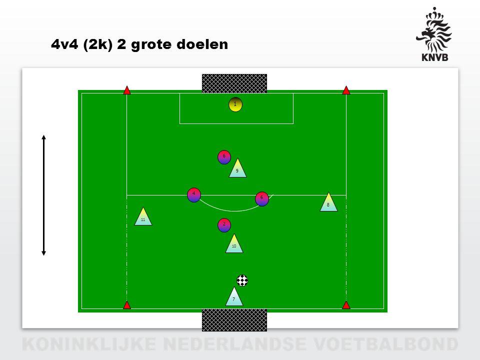 4v4 (2k) 2 grote doelen Basisvormen